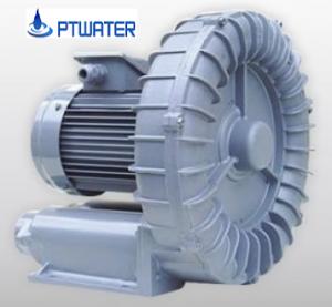 Water pump - RB